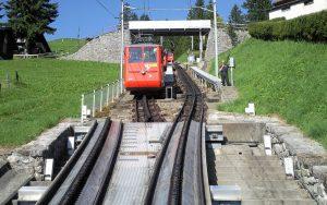 Rhätische Bahn in der Schweiz – Steigungen auf Gleisen